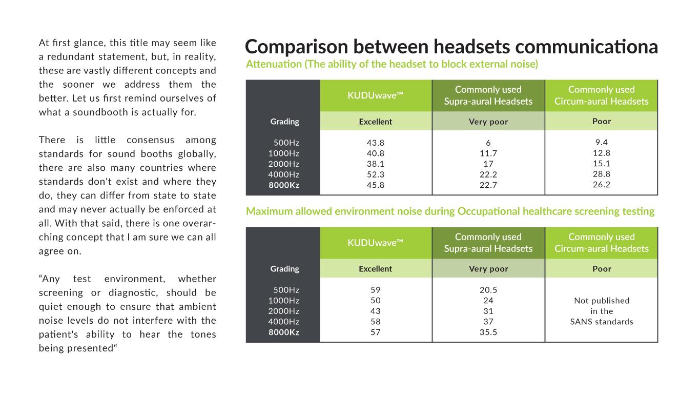 Kuduwave Comparison