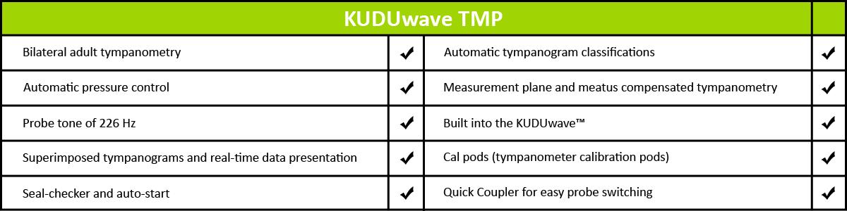 KUDUwave-TMP-Table